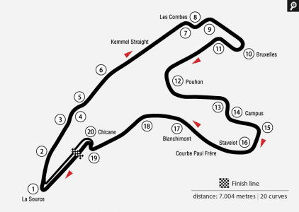Grand Prix Belgique